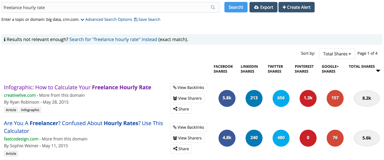 BuzzSumo_Freelance_Hourly_Rate_Ryan_Robinson.png