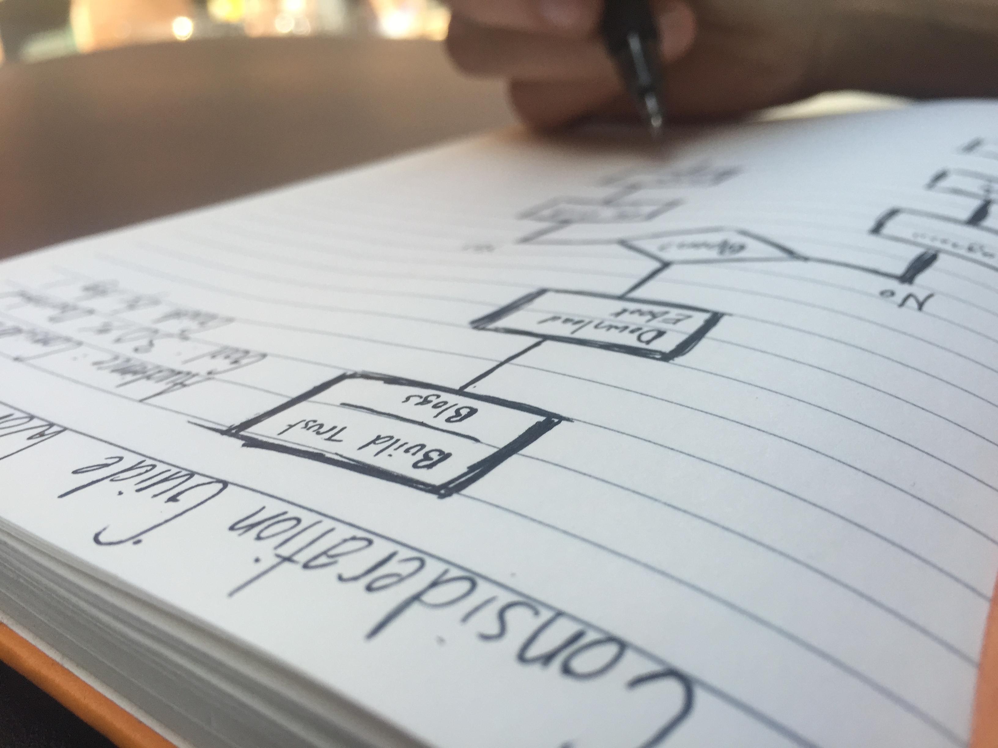 Nurturing_Mapping_Training.jpg