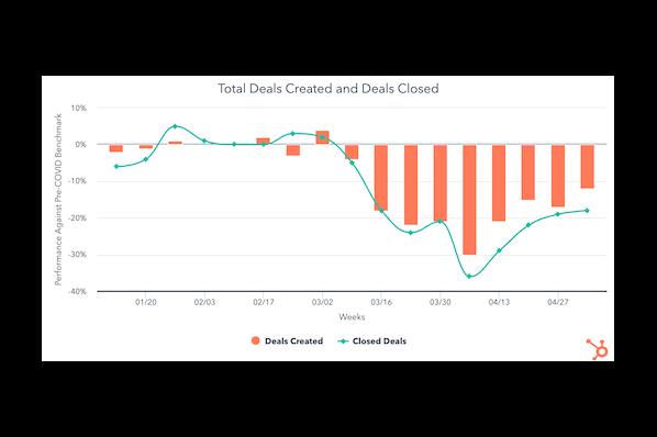 COVID-19-Benchmark-Data