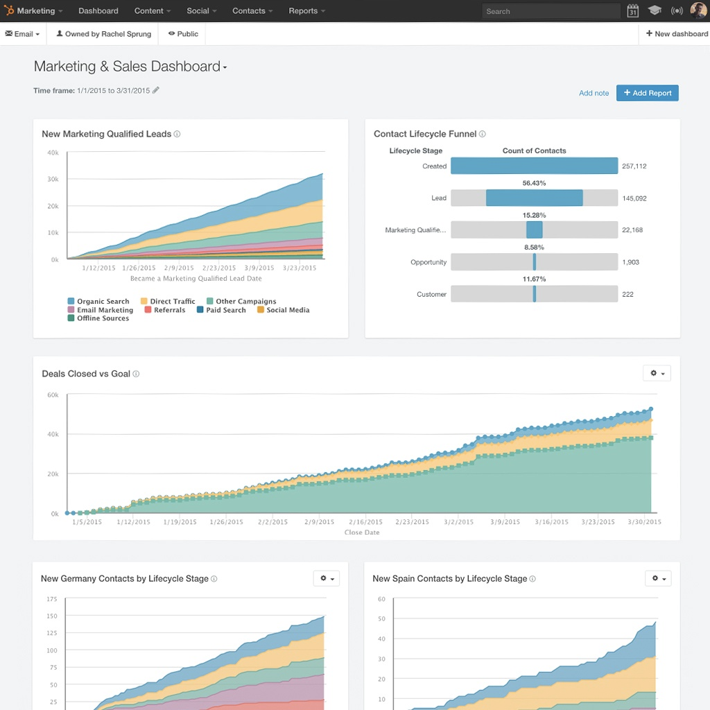 6 Game-Changing Features In the Reporting Add-on to Set Up in just 5 Clicks