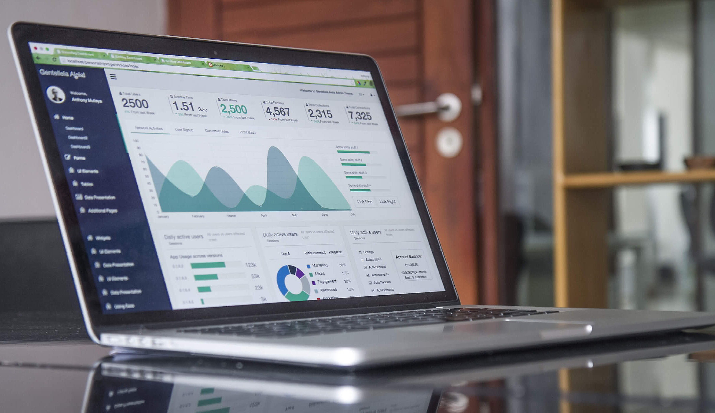 What You Need to Know: Business Analytics