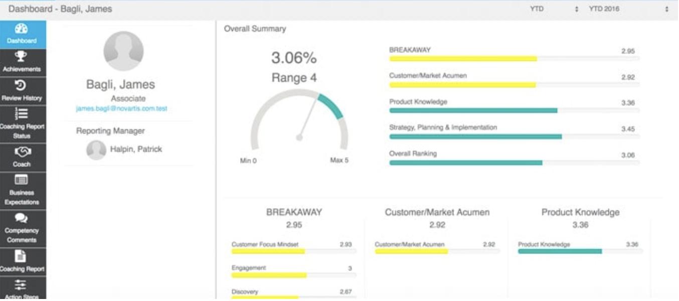 SAP CallidusCloud Sales Performance Management Software