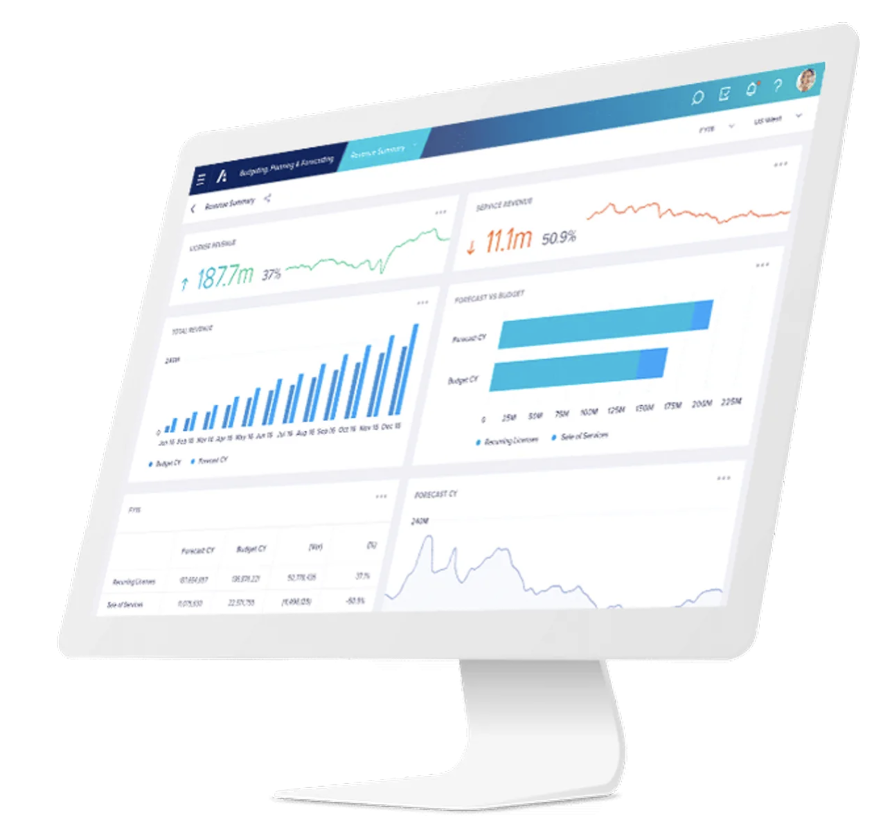 Anaplan Sales Performance Management Software