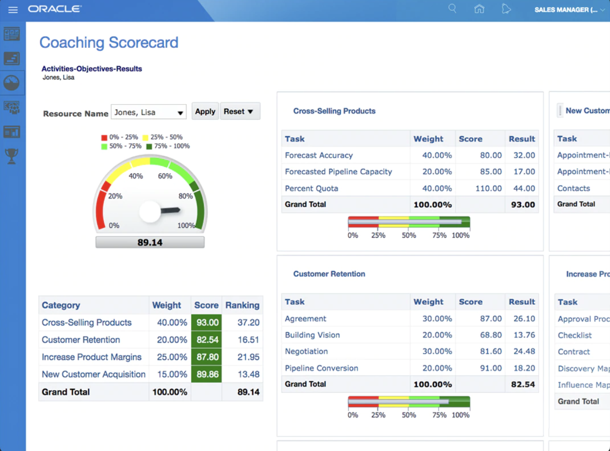Oracle Sales Performance Management Dashboard