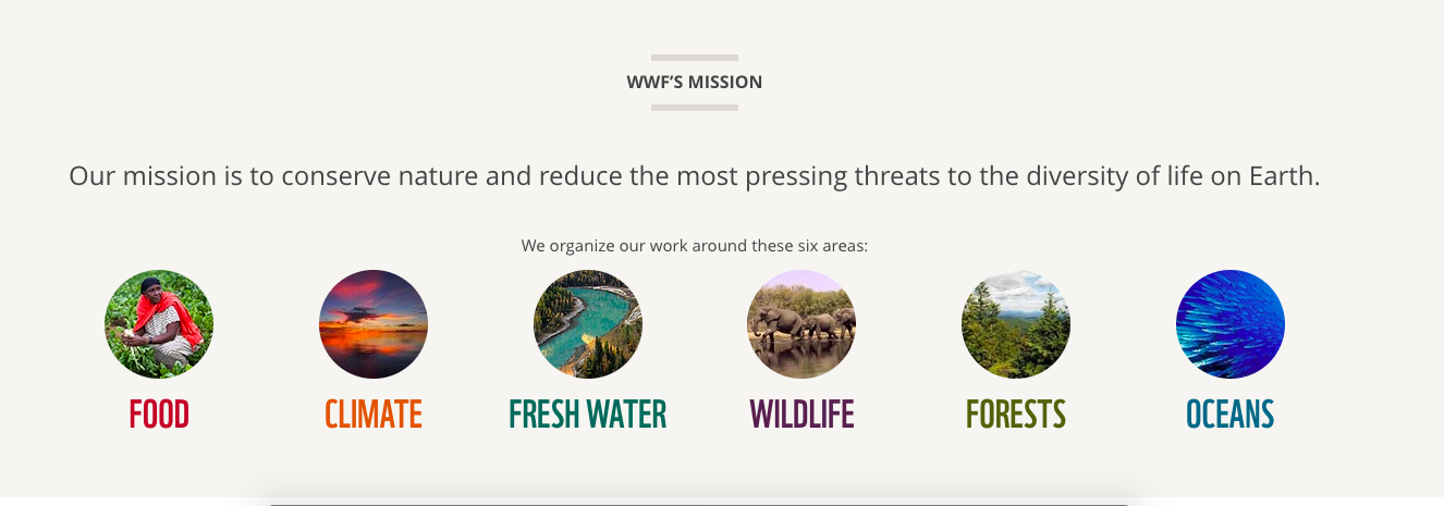 World Wildlife Fund Mission Statement