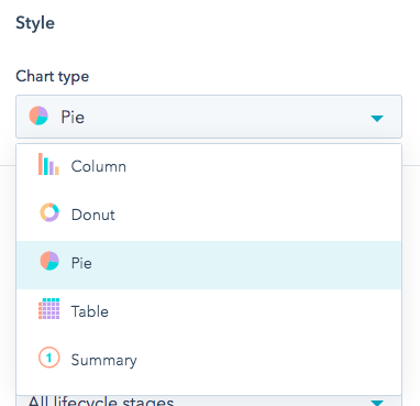 Screenshot of the different chart types available