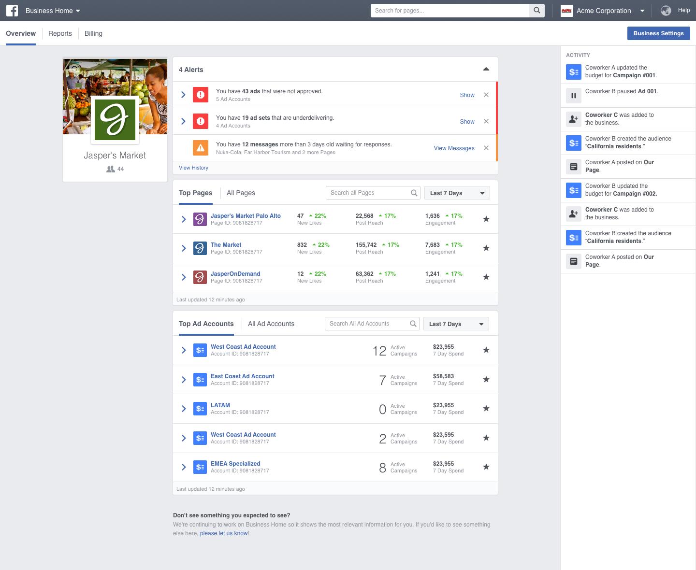 Facebook Business Suite dashboard