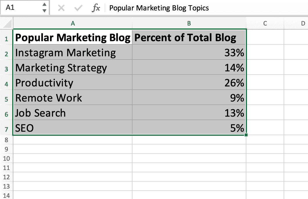 Highlighted columns of data in Excel for creating a pie chart.