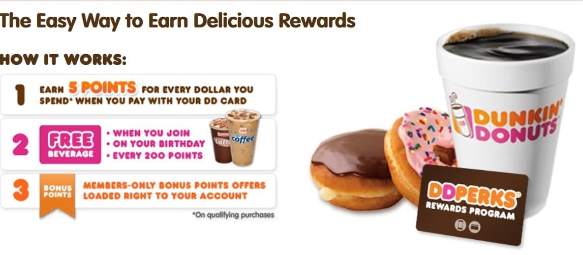 promotional pricing dunkin