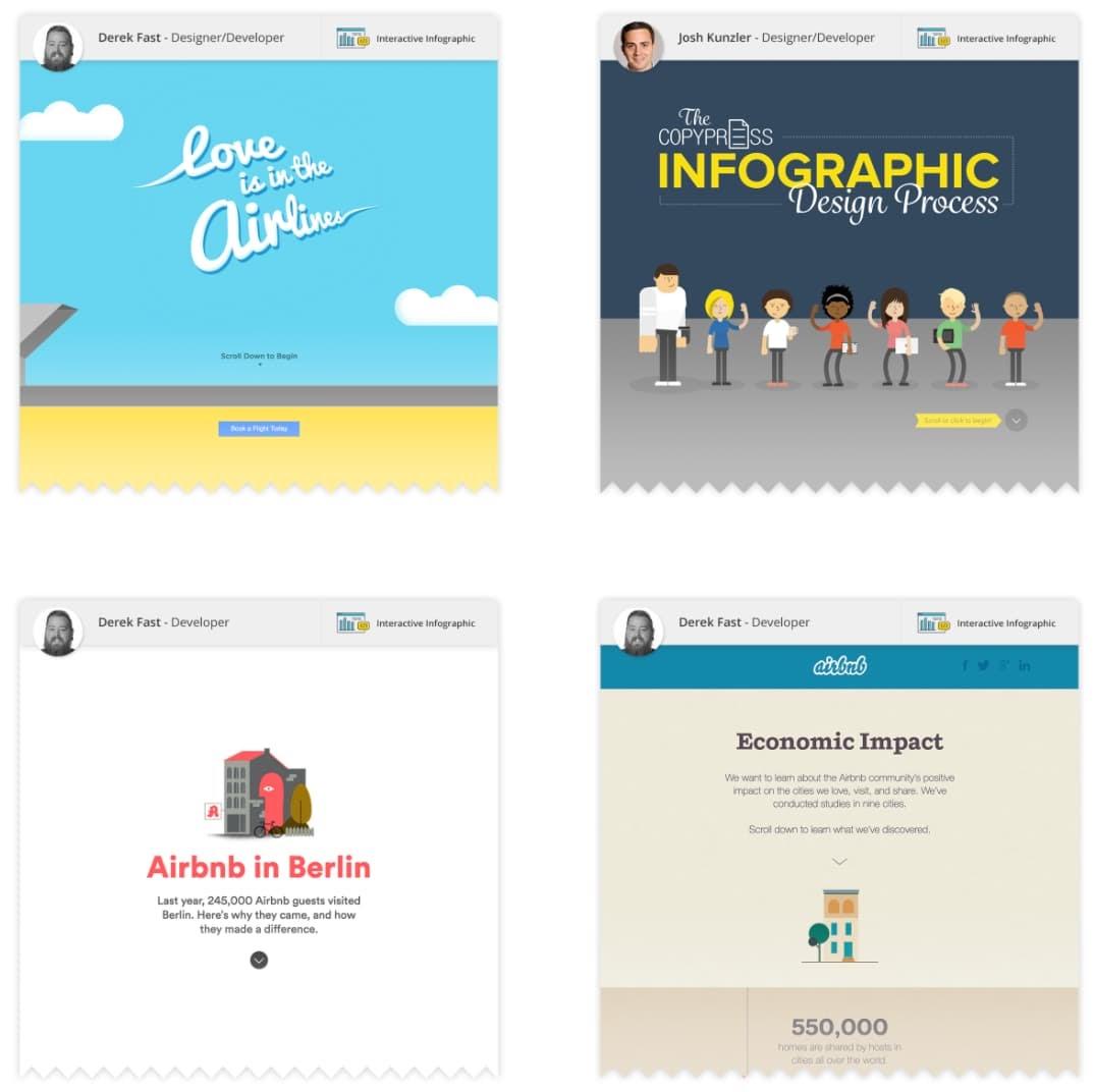 Interactive infographic 8
