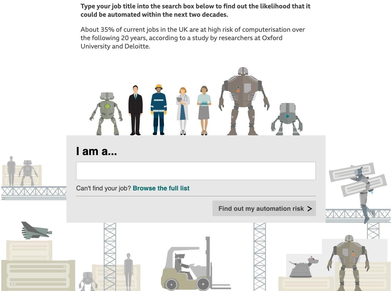 Interactive infographic 2