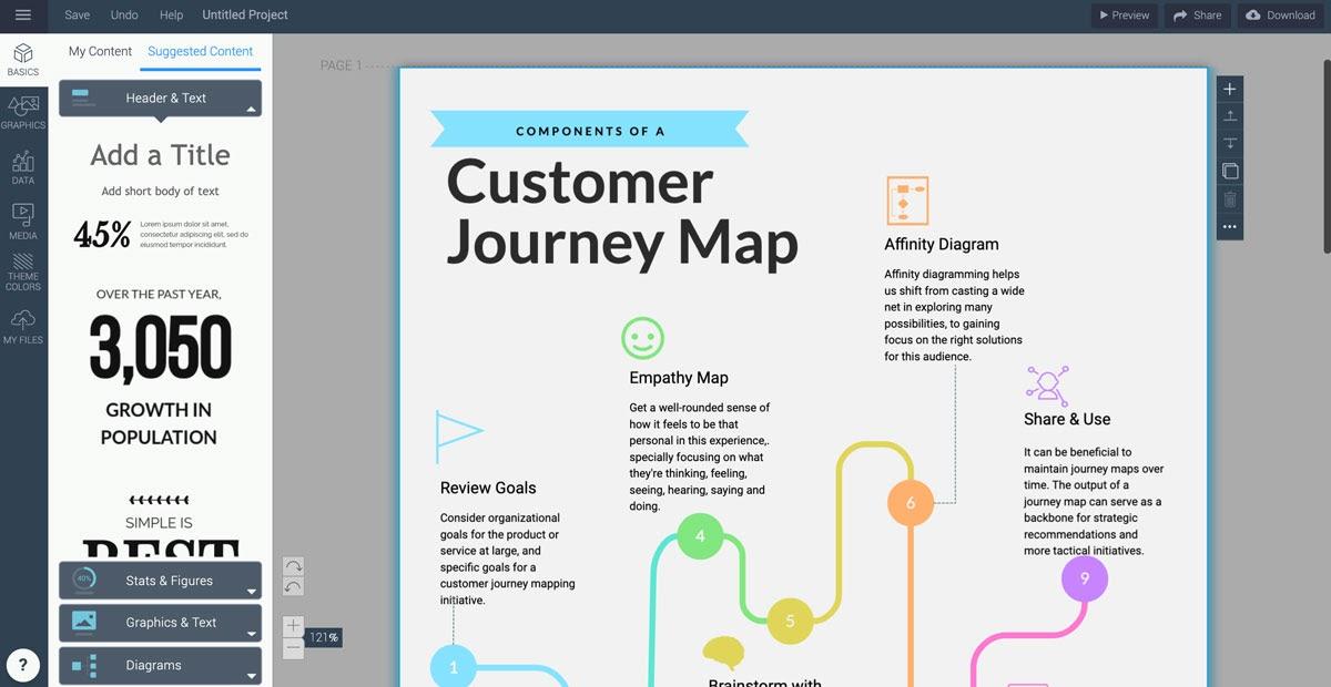 Interactive infographic 7