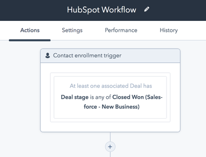 """Screenshot of a HubSpot workflow showing a contact enrollment trigger where the """"Deal stage is any of Closed Won (Salesforce - New Business."""""""