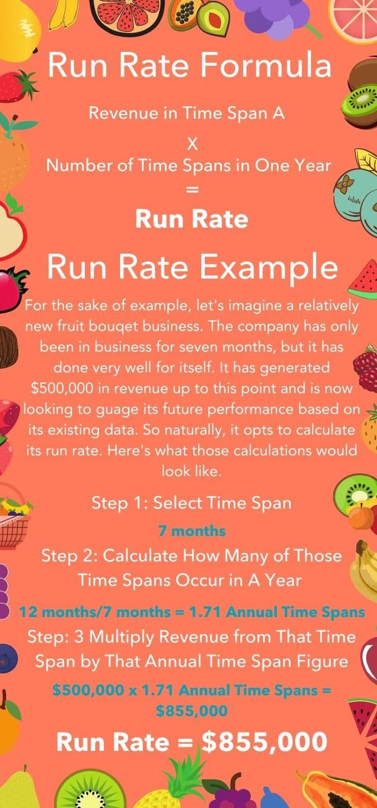 run rate formula