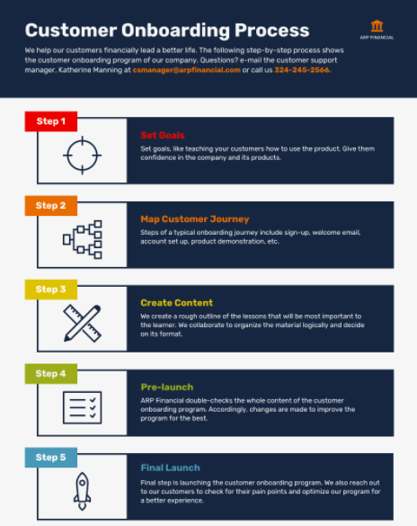 What%20a%20Process%20Infographic%20Is,%20Plus%20How%20to%20Create%20One%20%5BTemplates%20Included%5D 4