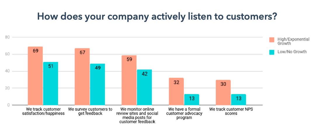 active-listening-customer-service