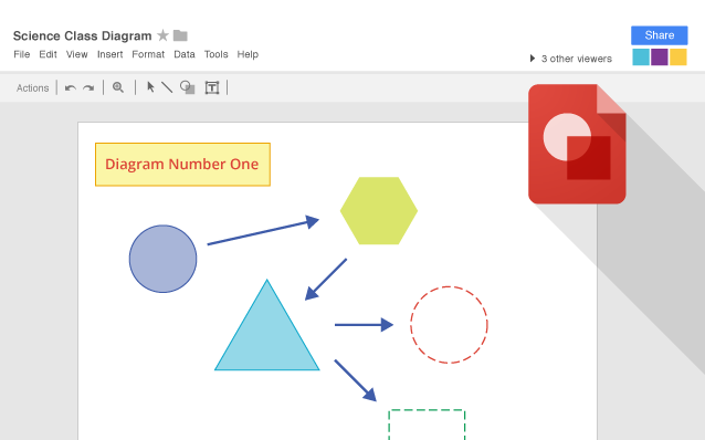 Google Drawing as a free online design tool