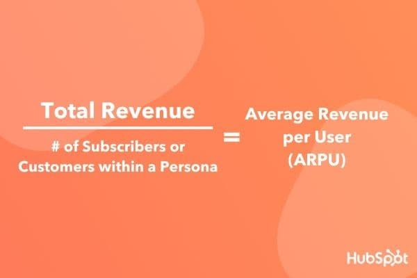 ARPU a customer profitability metric