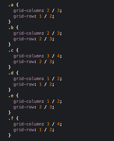 CSS of grid layout example using shorthand grid-column and grid-row properties