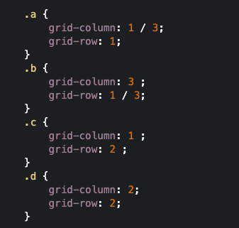 CSS of grid layout example spanning multiple grid tracks and using shorthand grid area property