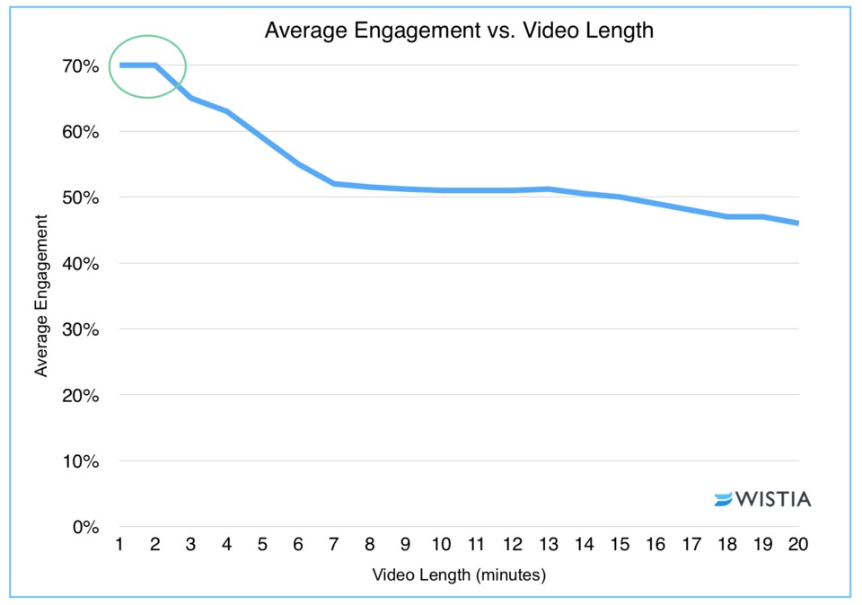 How to Create a Professional Promo Video on a Shoestring Budget 4