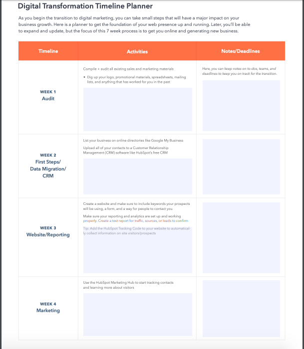 HubSpot digital transformation template
