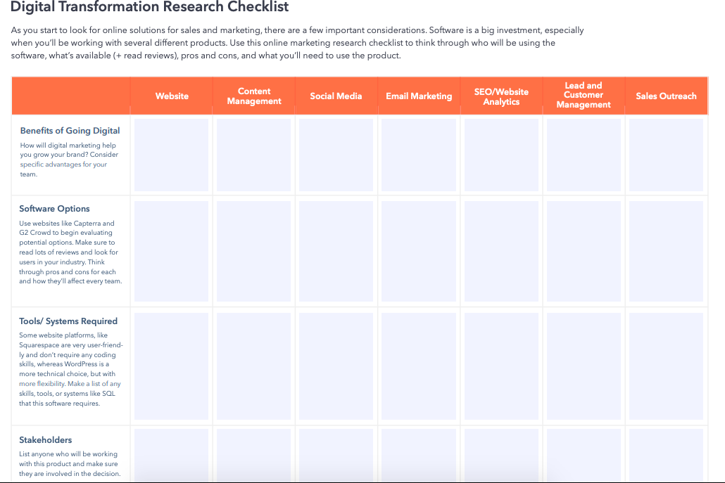 HubSpot digital transformation research list