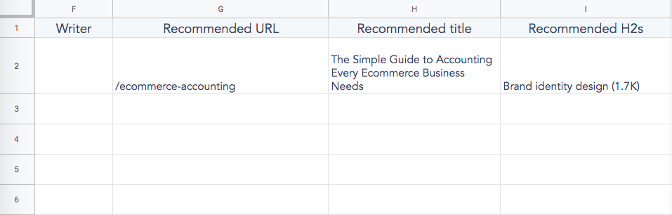 How to Skyrocket Your Blog's Organic Traffic With a Search Insights Report 6
