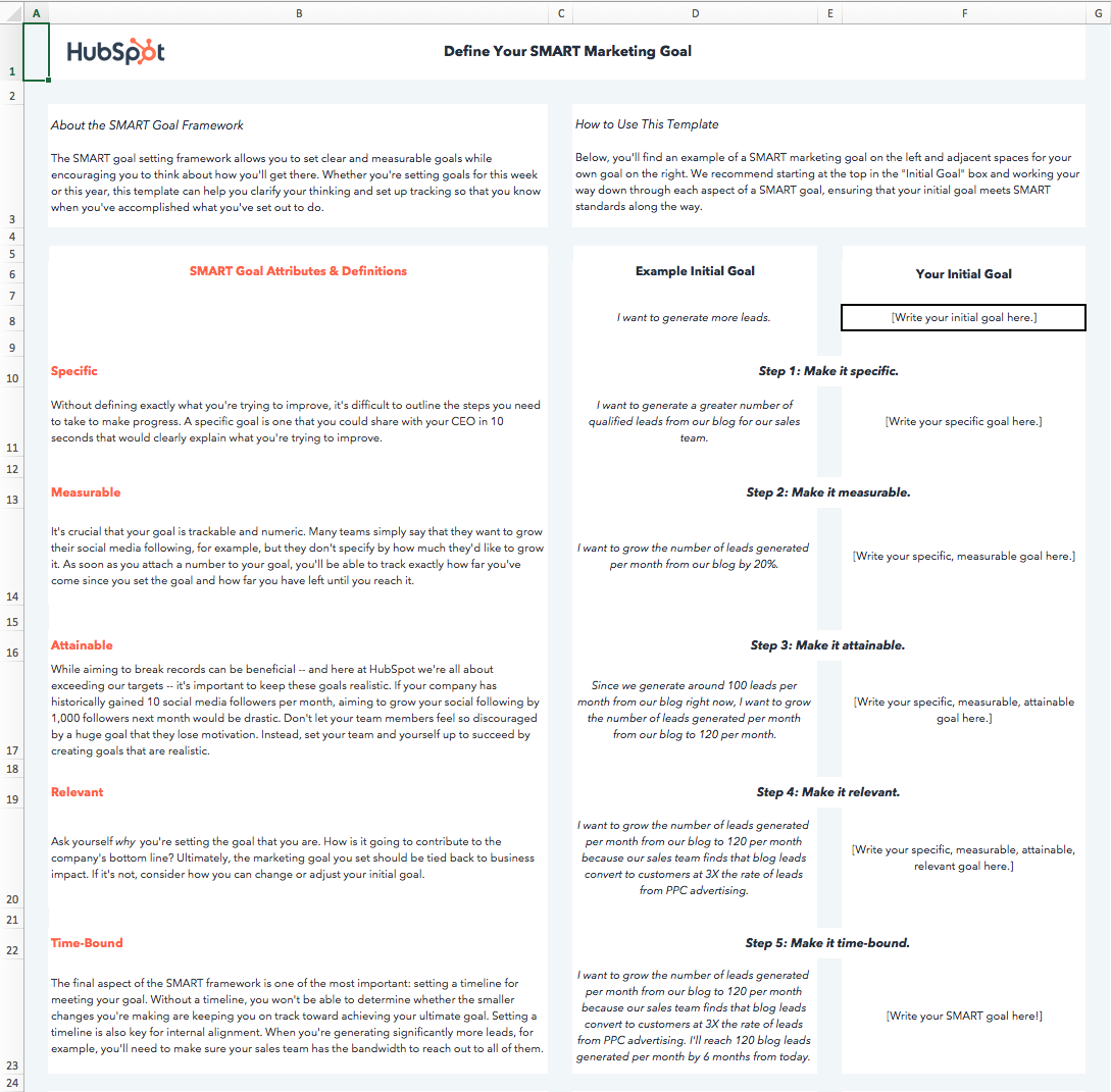 SMART Goals Template from HubSpot