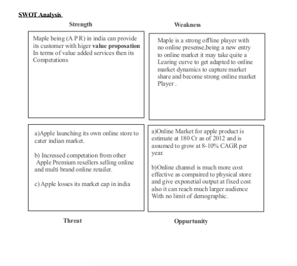 SWOT analysis in an ecommerce plan