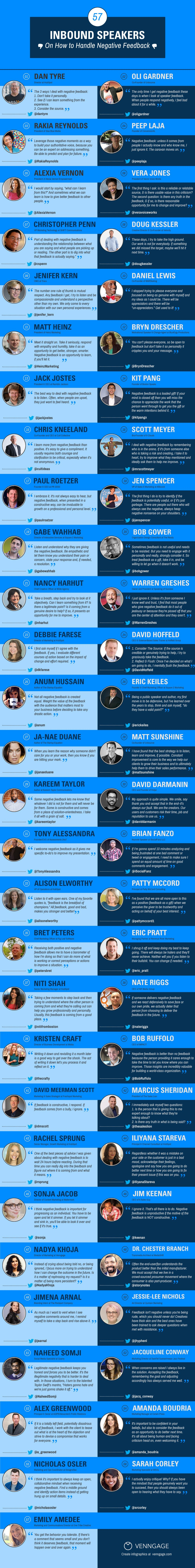 57 Experts On How To Handle Negative Feedback [Infographic]