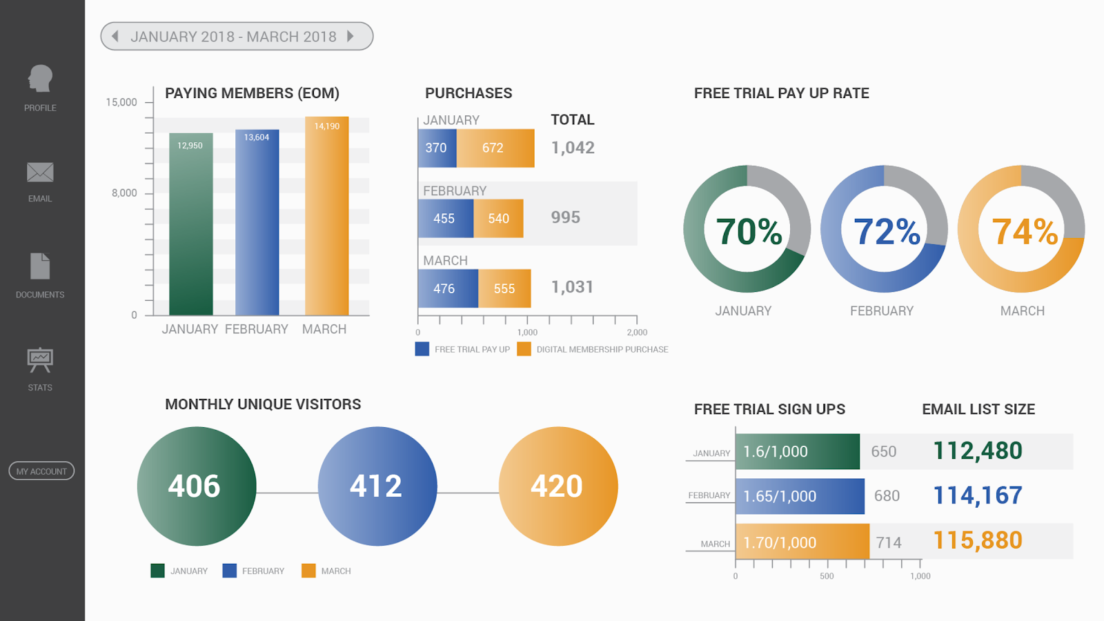 KPI Dashboards & How to Use Them in Your Marketing 1