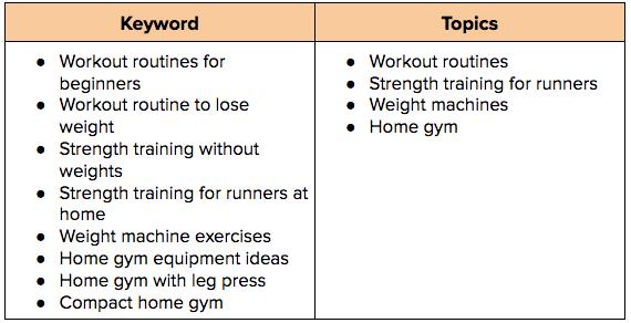 Keyword-and-Topics.png