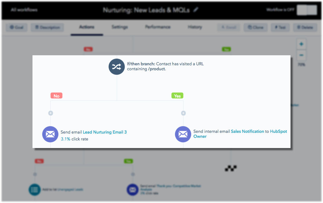 4 HubSpot Workflows Features You Might Have Missed