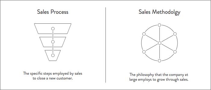 Methodology-Diagram