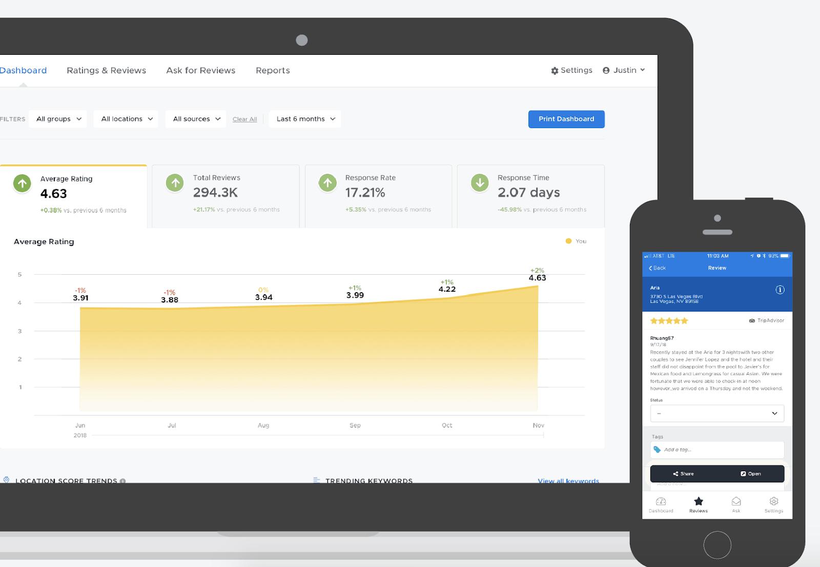 exemple d'écran d'évaluation moyenne des entreprises à partir des suivis d'avis