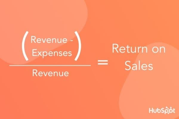 Return on Sales (ROS) equation