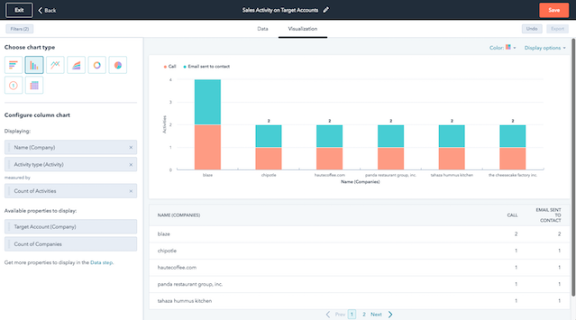 4 Next-Level HubSpot Reports to Run on Your Team's Activities