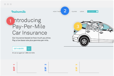 A/B Testing Tools - Optimizely