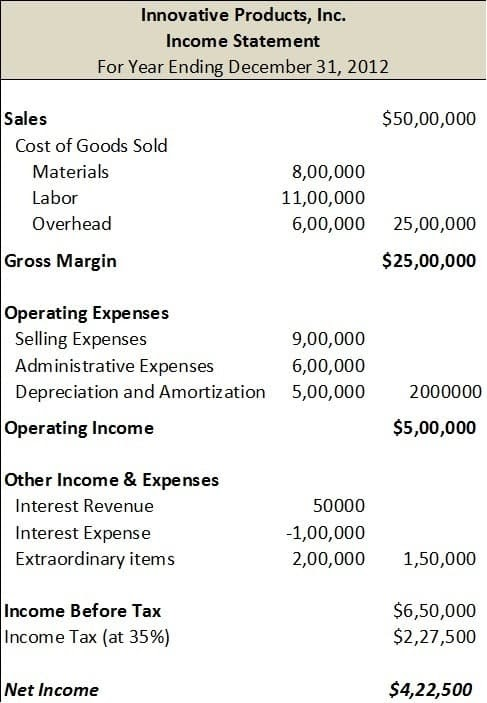 selling expenses income statement