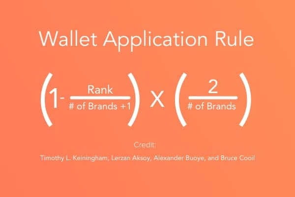 Wallet Application Rule to calculate share of wallet
