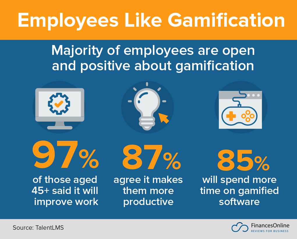 gamification-employees