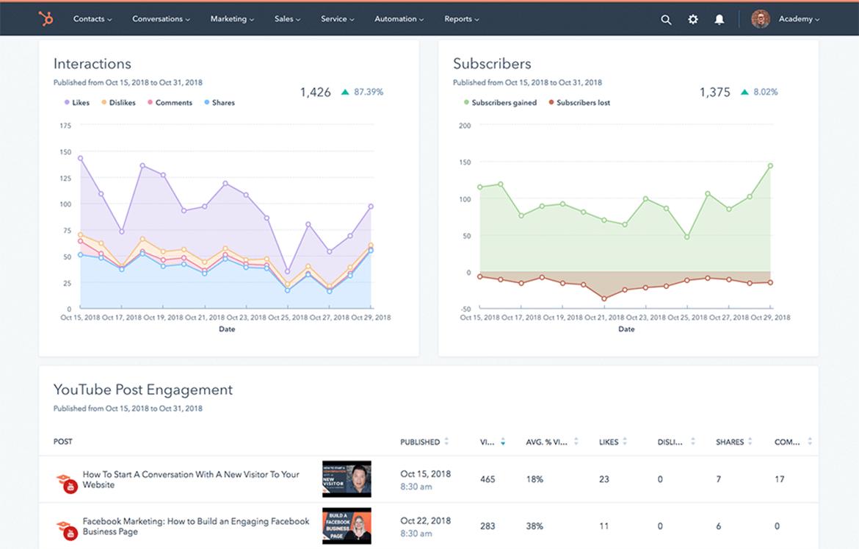 HubSpot-Social-monitoring