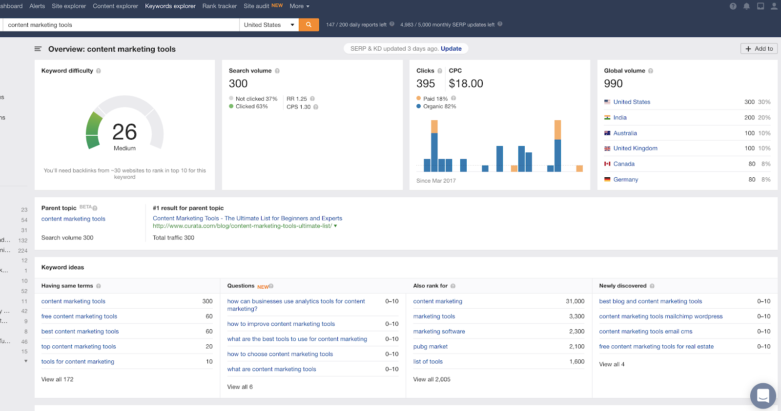 The 19 Best Content Marketing Tools in 2019