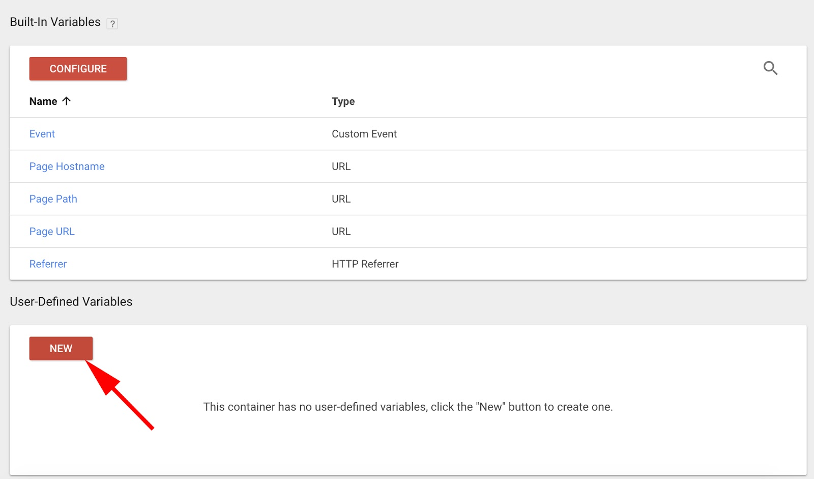 User Definition in Google Tag Manager