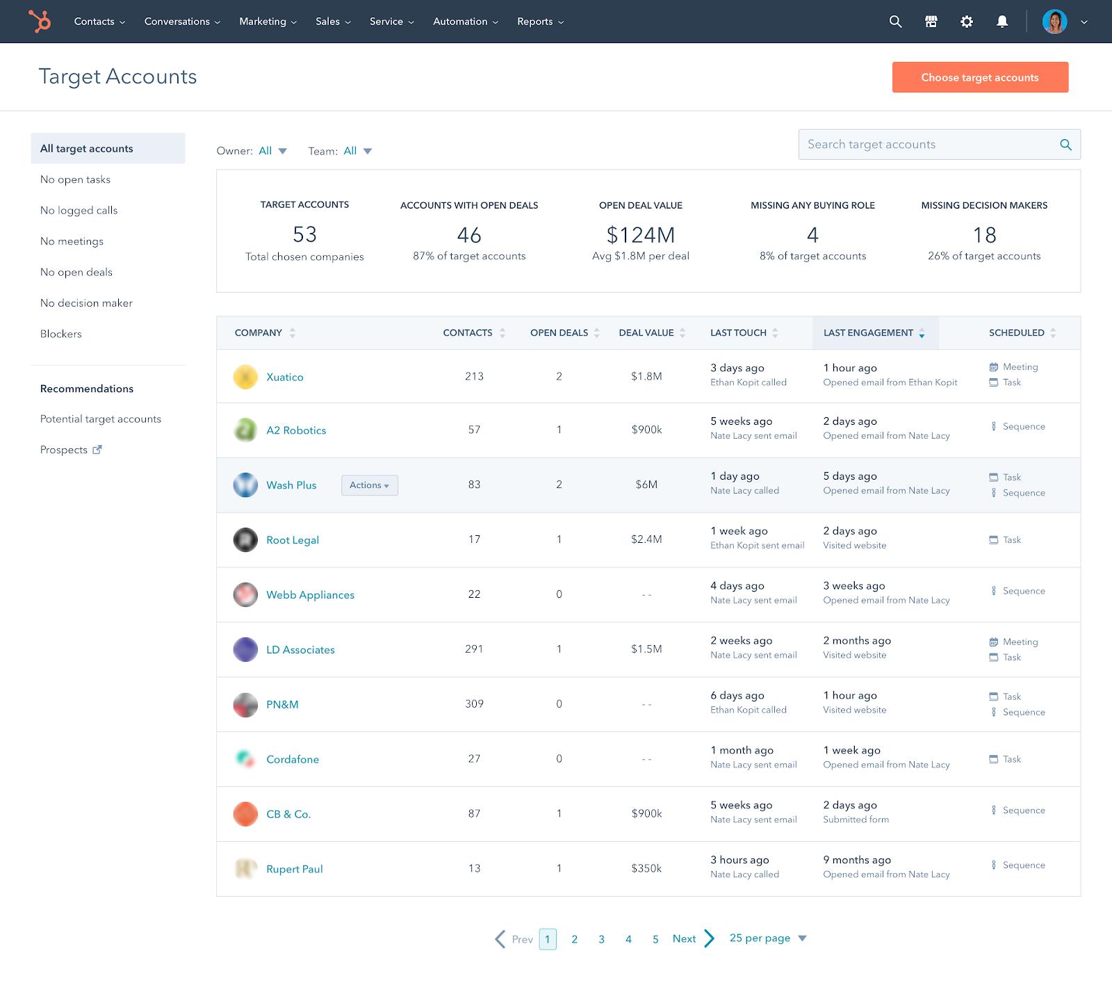 Screenshot of Target Accounts Home.