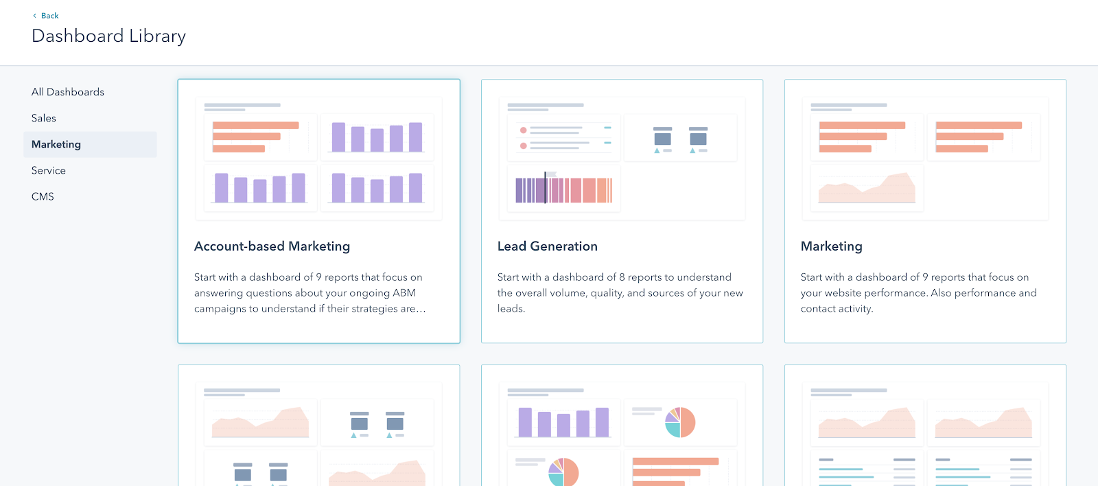 Screenshot of the Dashboard Library with tiles for Account-based Marketing, Lead Generation, Marketing, and more.
