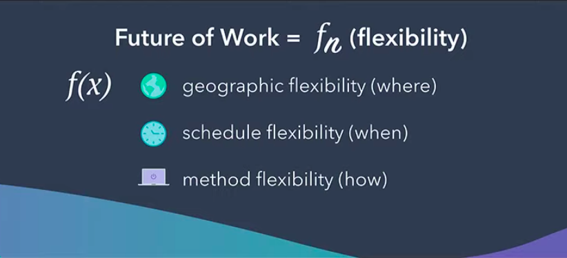 The future of work in graph form