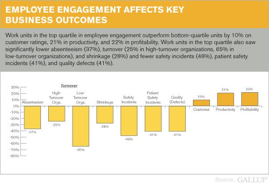 Gallup-employee-satisfaction