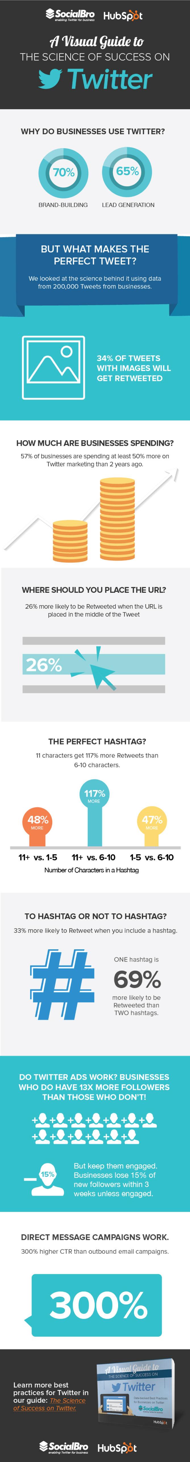 Twitter_Success_Infographic.jpg